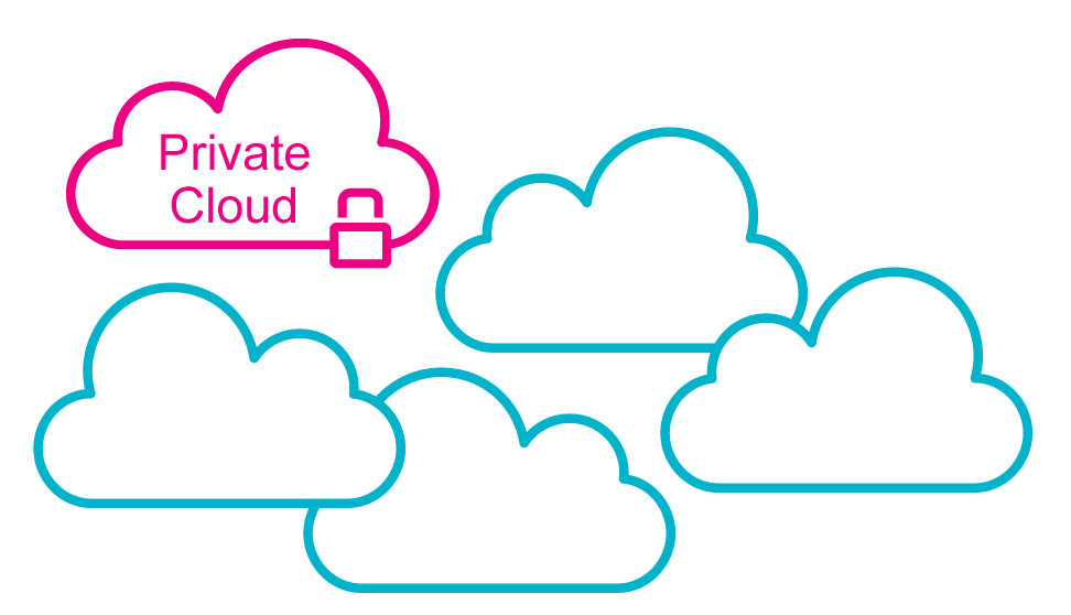 icon private cloud