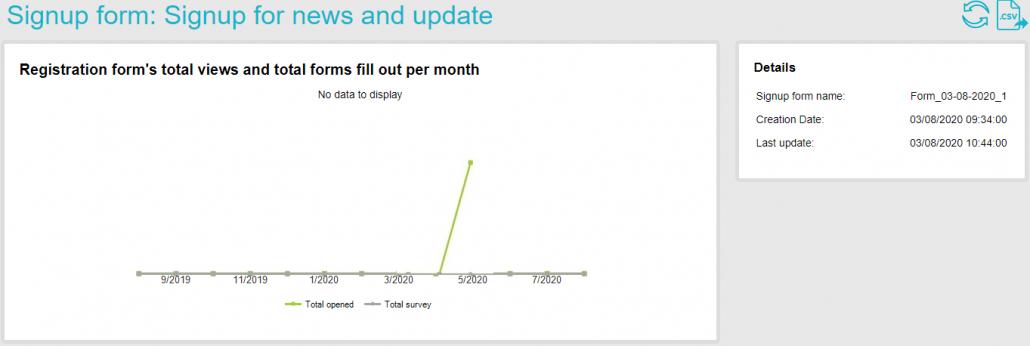 Statistics signup form
